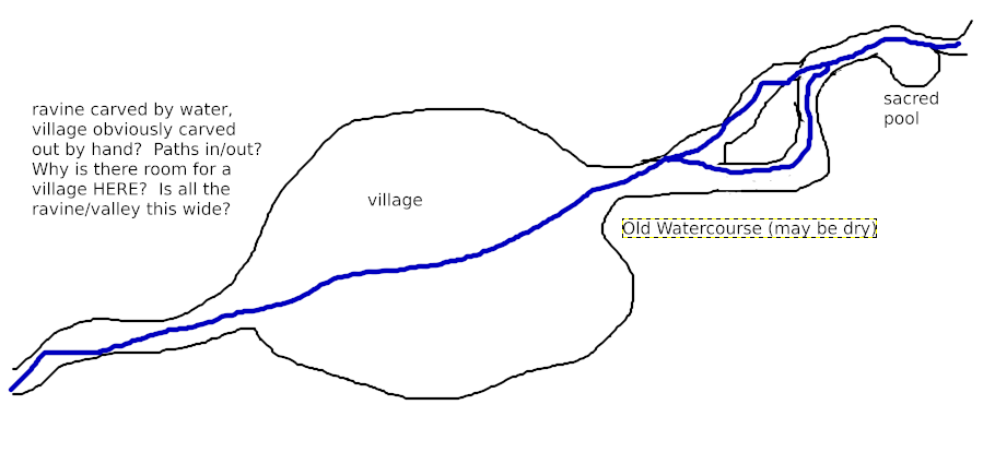 A very simple computer-drawn map of a river inside a shape that might be a valley.  There are notes on the map such as 'village' and 'Why is there room for a village HERE?'.  It is not a pretty map.