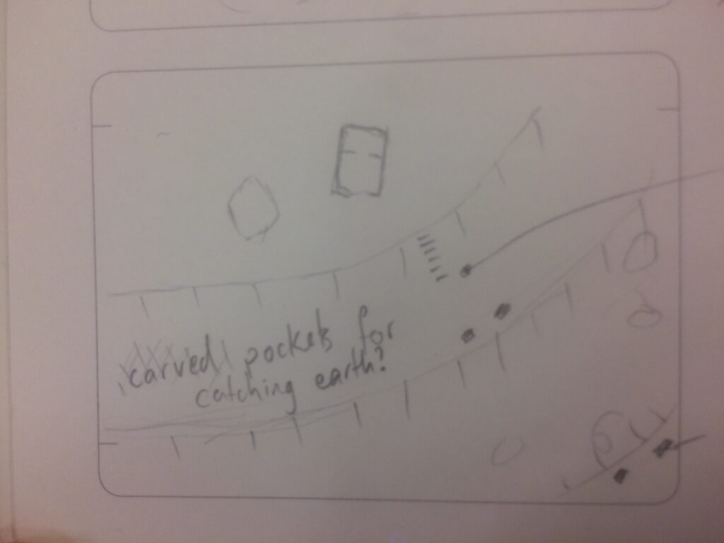 This is an overview of a ravine, done in pencil.  It shows where a bridge used to be, and the positions of some buildings.